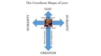 Cruciform Shape of Love